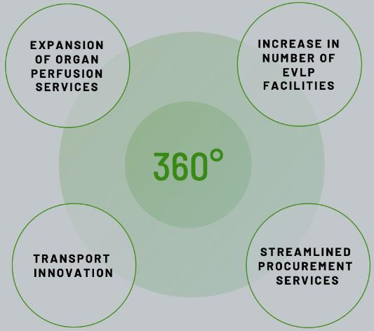 Diagram Image 2