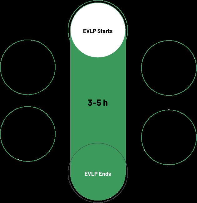 Process Image 2 - Mobile